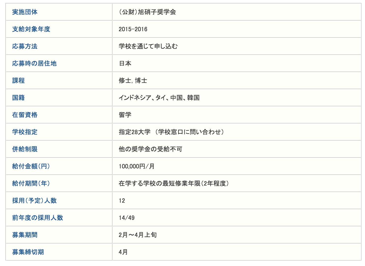 スクリーンショット 2016-02-26 13.56.39